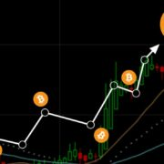 These 3 Bitcoin Trading Strategies You Should Know!
