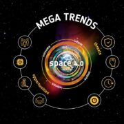 the-6-megatrends-of-the-future